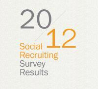 Jobvite Social Recruiting