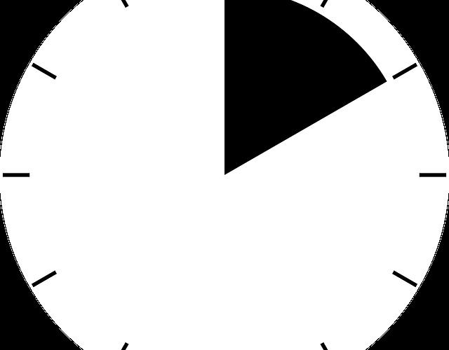 Twitter Personal Branding Time-Saving Tips