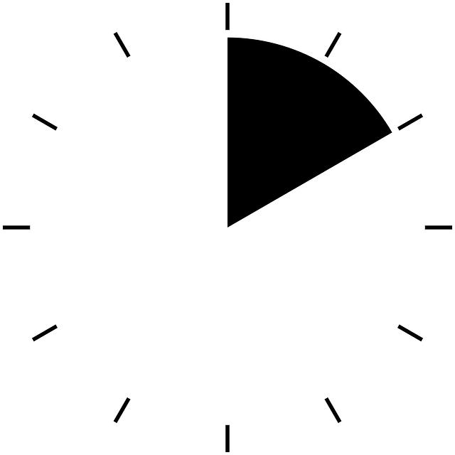 Twitter Personal Branding Time-Savers